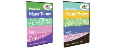 imt levels12mergepic 400 Interactive Music Theory Lessons