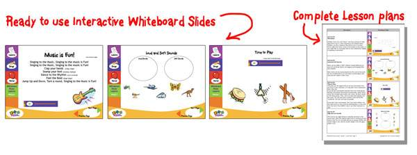 whiteboardmusiclessons samplelesson For Primary/Elementary